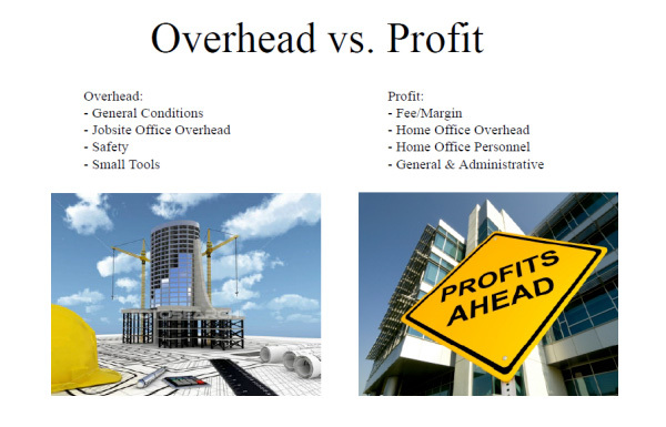 Fig. 4 - Overhead vs. Profit